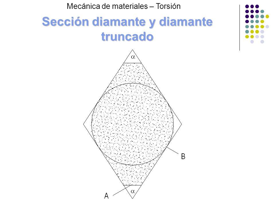 Sección diamante y diamante truncado Mecánica de materiales – Torsión