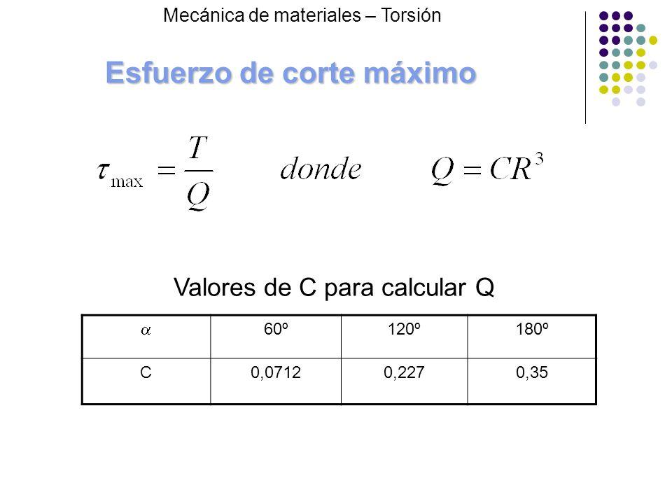 Esfuerzo de corte máximo 60º120º180º C0,07120,2270,35 Valores de C para calcular Q Mecánica de materiales – Torsión