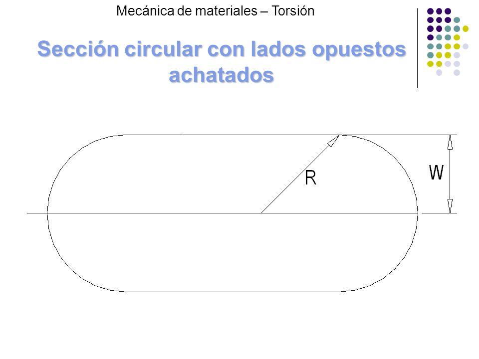 Sección circular con lados opuestos achatados Mecánica de materiales – Torsión