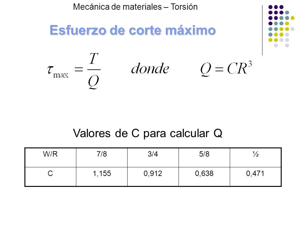 Esfuerzo de corte máximo W/R7/83/45/8½ C1,1550,9120,6380,471 Valores de C para calcular Q Mecánica de materiales – Torsión