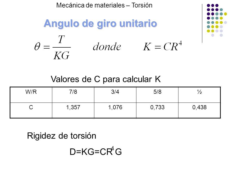 Angulo de giro unitario W/R7/83/45/8½ C1,3571,0760,7330,438 Valores de C para calcular K Rigidez de torsión D=KG=CR G Mecánica de materiales – Torsión