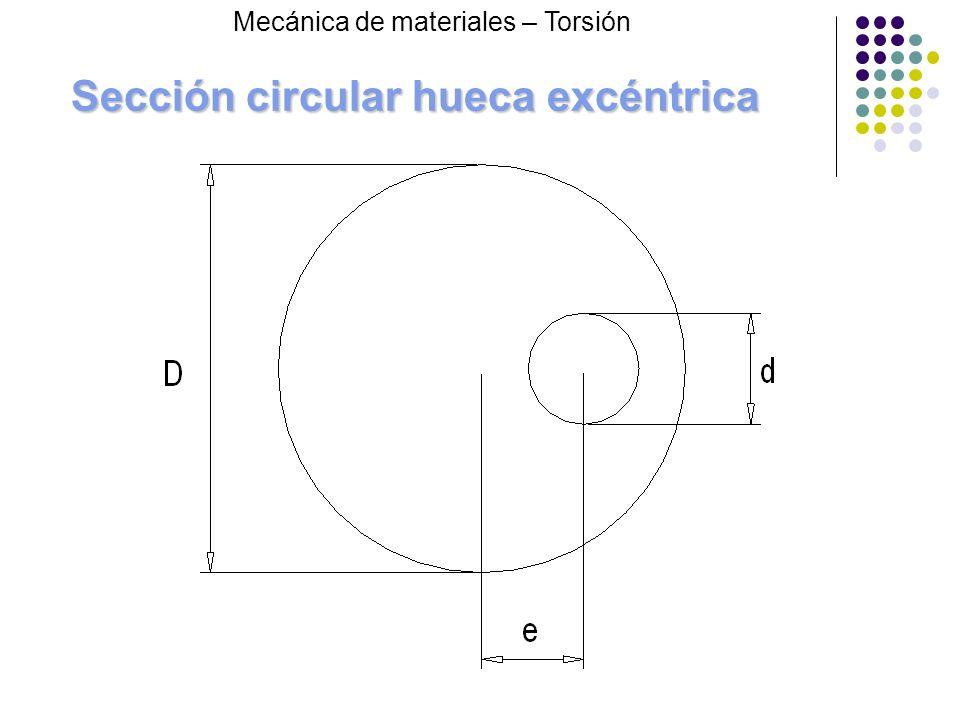 Sección circular hueca excéntrica Mecánica de materiales – Torsión