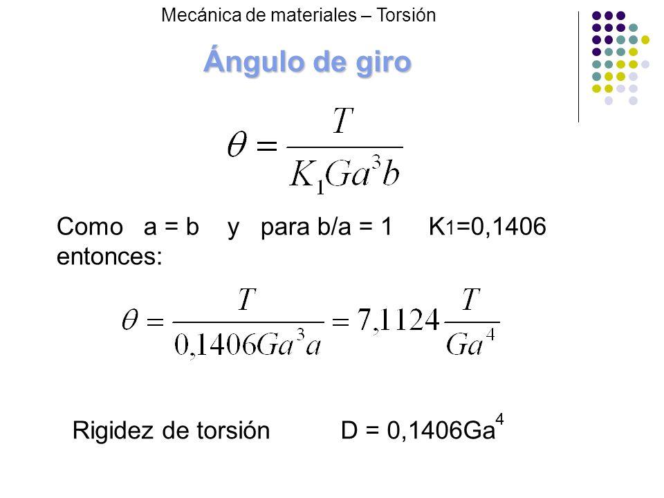 Ángulo de giro Como a = b y para b/a = 1 K 1 =0,1406 entonces: Mecánica de materiales – Torsión Rigidez de torsión D = 0,1406Ga 4