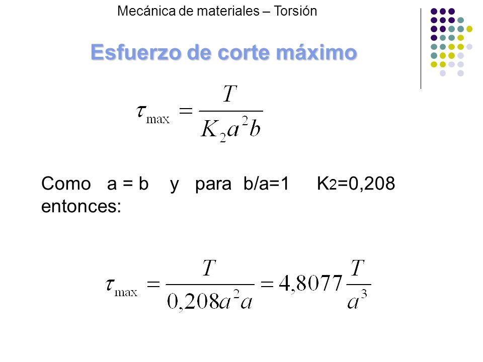 Esfuerzo de corte máximo Como a = b y para b/a=1 K 2 =0,208 entonces: Mecánica de materiales – Torsión