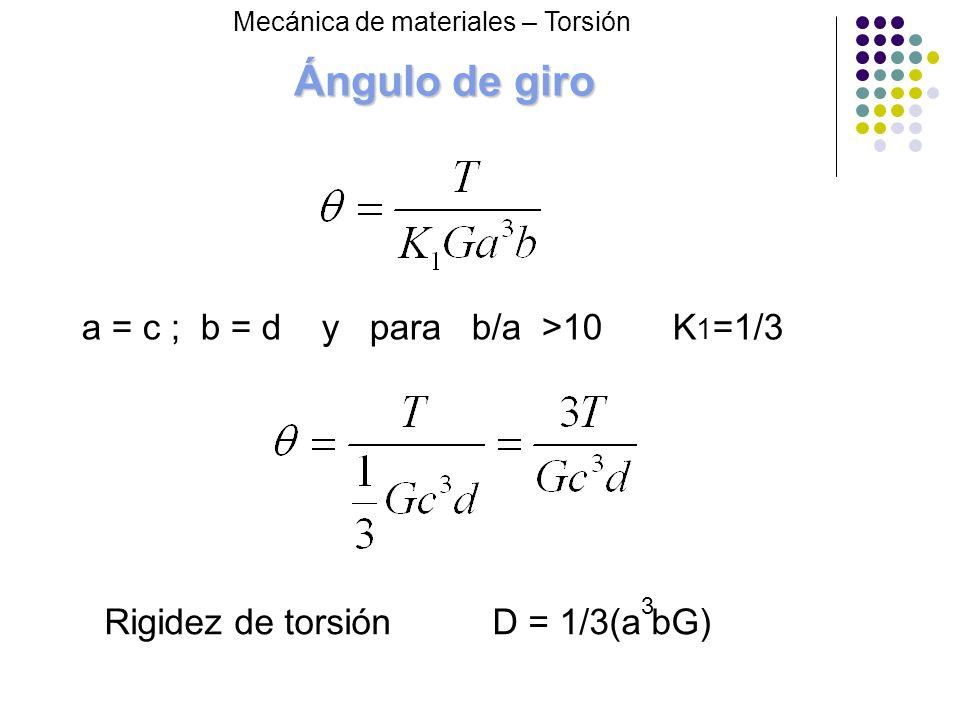 Ángulo de giro a = c ; b = d y para b/a >10 K 1 =1/3 Mecánica de materiales – Torsión Rigidez de torsión D = 1/3(a bG) 3