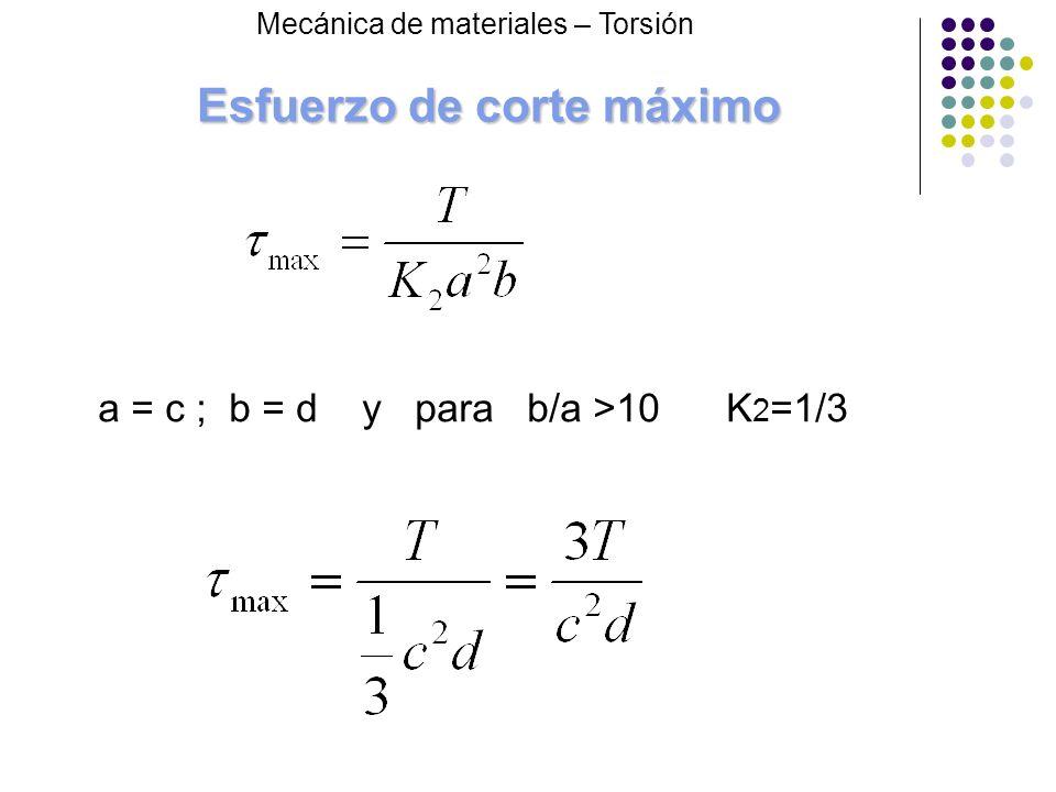 Esfuerzo de corte máximo a = c ; b = d y para b/a >10 K 2 =1/3 Mecánica de materiales – Torsión