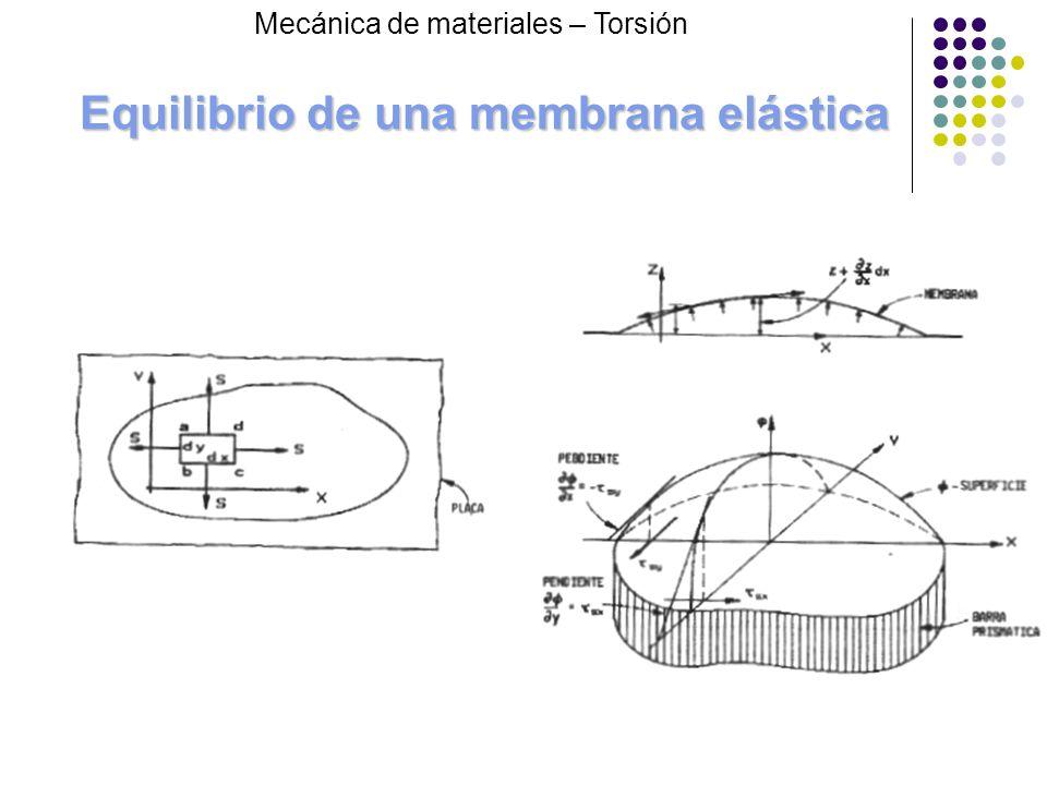 Equilibrio de una membrana elástica Mecánica de materiales – Torsión