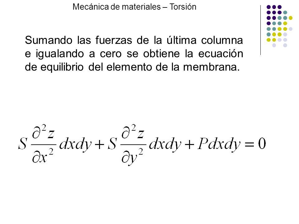 Sumando las fuerzas de la última columna e igualando a cero se obtiene la ecuación de equilibrio del elemento de la membrana. Mecánica de materiales –