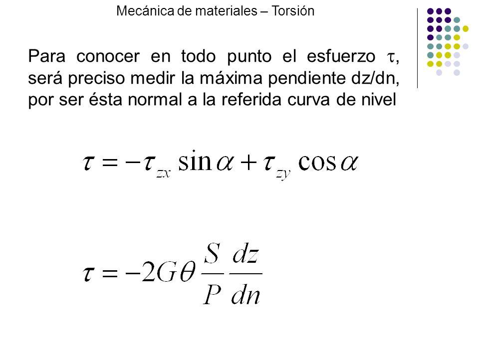 Para conocer en todo punto el esfuerzo, será preciso medir la máxima pendiente dz/dn, por ser ésta normal a la referida curva de nivel Mecánica de mat