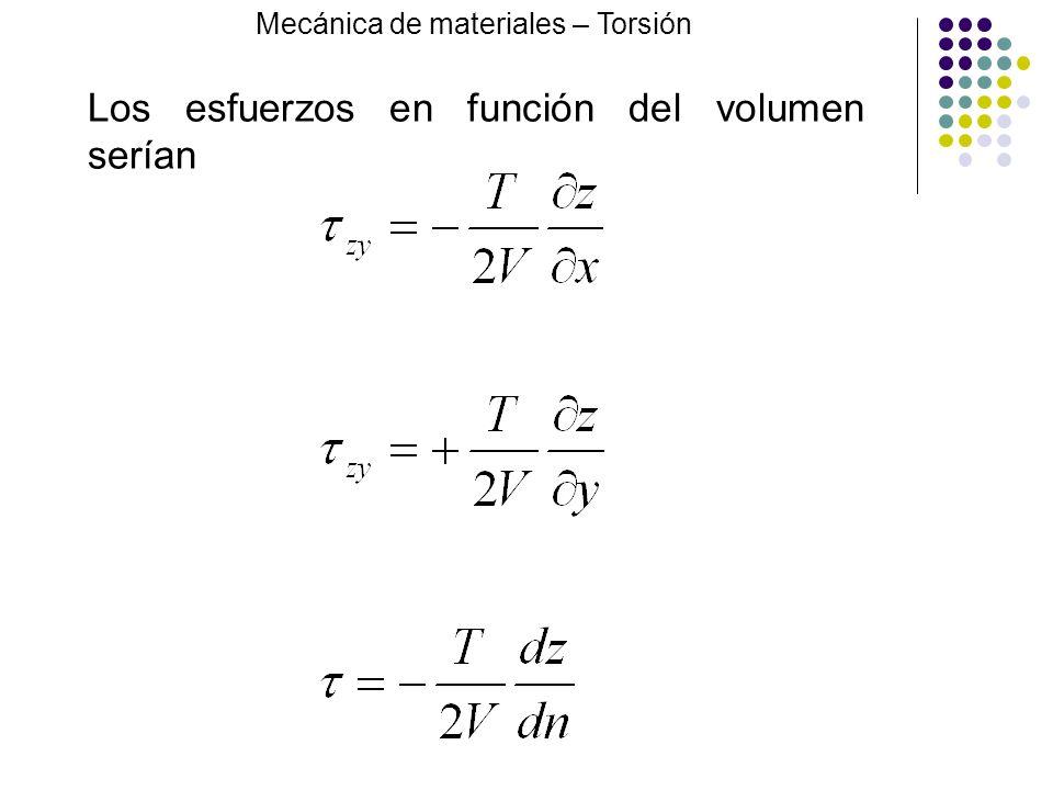 Los esfuerzos en función del volumen serían Mecánica de materiales – Torsión