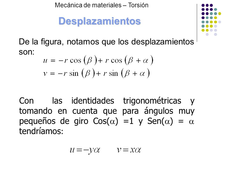 Hay que tomar en cuenta que cada sección transversal sufre un giro diferente proporcional a la distancia Z que hay hasta la base fija: Donde θ es el ángulo de torsión por unidad de longitud a lo largo de la dirección Z desplazamientos Mecánica de materiales – Torsión