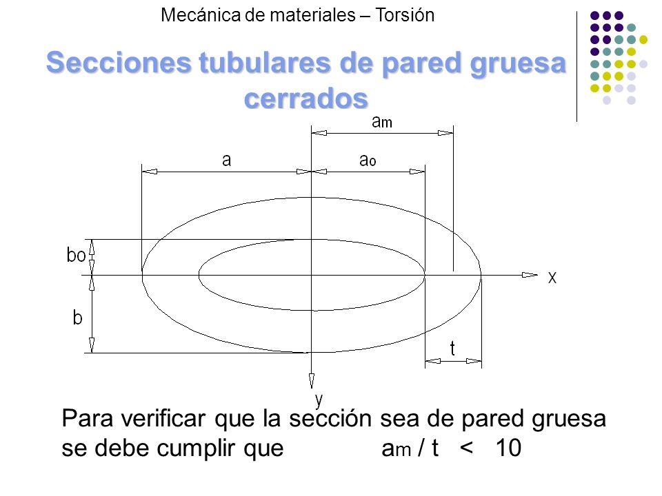 Secciones tubulares de pared gruesa cerrados Mecánica de materiales – Torsión Para verificar que la sección sea de pared gruesa se debe cumplir que a