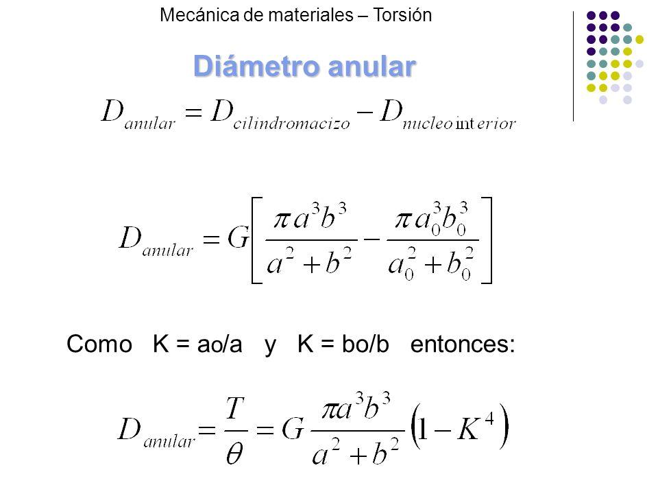 Diámetro anular Como K = a o /a y K = bo/b entonces: Mecánica de materiales – Torsión