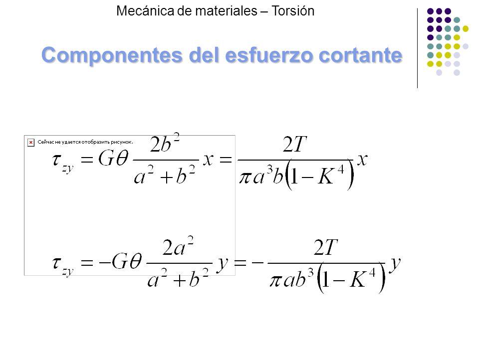 Componentes del esfuerzo cortante Mecánica de materiales – Torsión