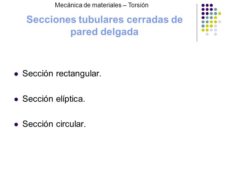 Secciones tubulares cerradas de pared delgada Sección rectangular. Sección elíptica. Sección circular. Mecánica de materiales – Torsión