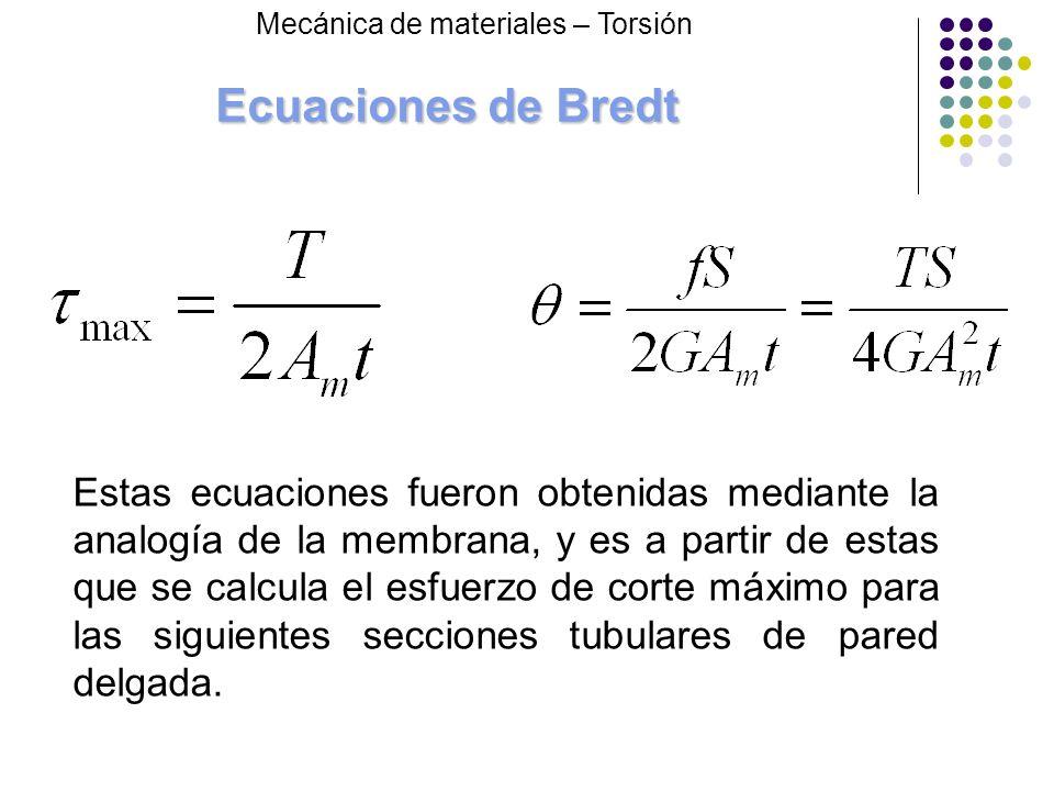 Ecuaciones de Bredt Mecánica de materiales – Torsión Estas ecuaciones fueron obtenidas mediante la analogía de la membrana, y es a partir de estas que