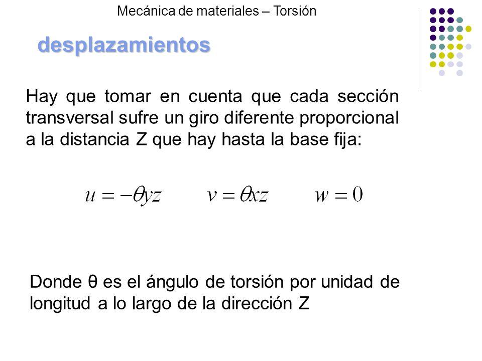 Hay que tomar en cuenta que cada sección transversal sufre un giro diferente proporcional a la distancia Z que hay hasta la base fija: Donde θ es el á