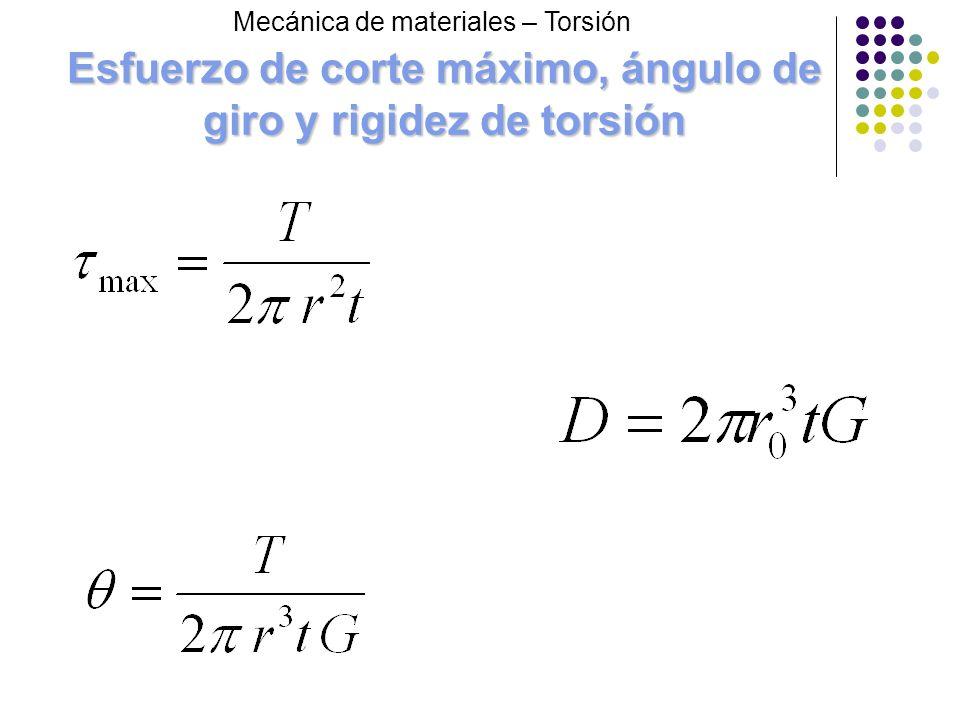 Esfuerzo de corte máximo, ángulo de giro y rigidez de torsión Mecánica de materiales – Torsión