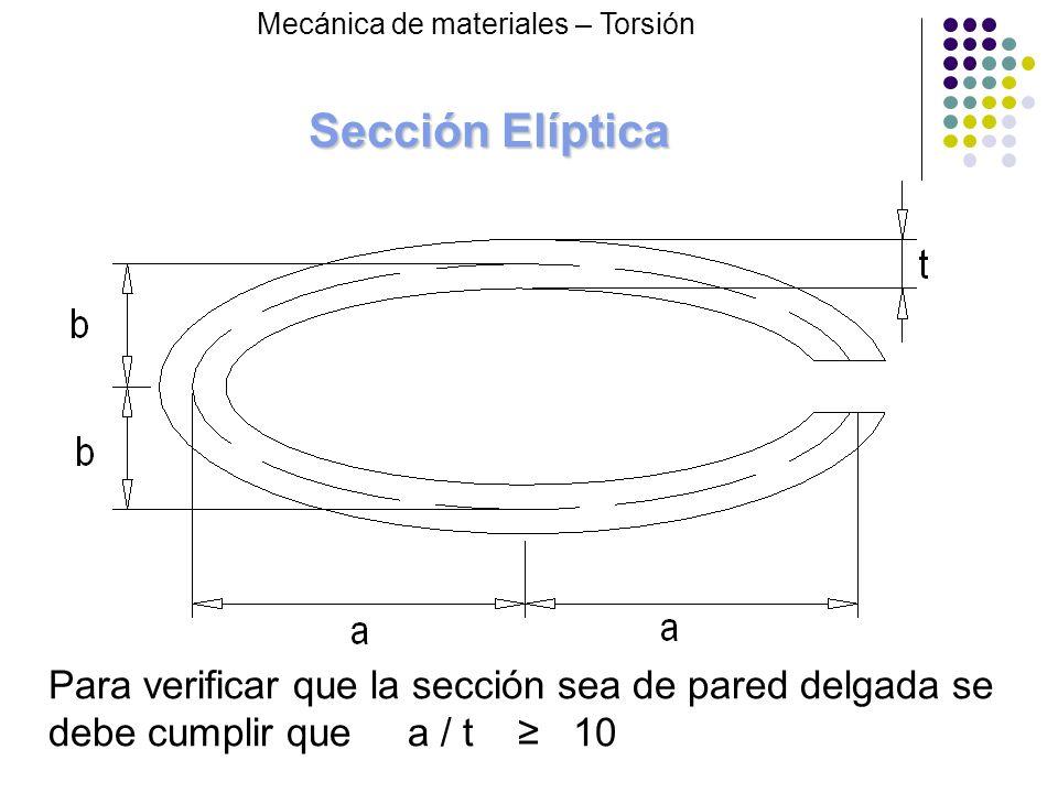 Sección Elíptica Mecánica de materiales – Torsión Para verificar que la sección sea de pared delgada se debe cumplir que a / t 10