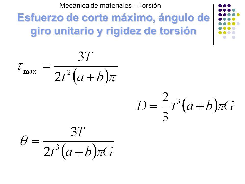 Esfuerzo de corte máximo, ángulo de giro unitario y rigidez de torsión Mecánica de materiales – Torsión