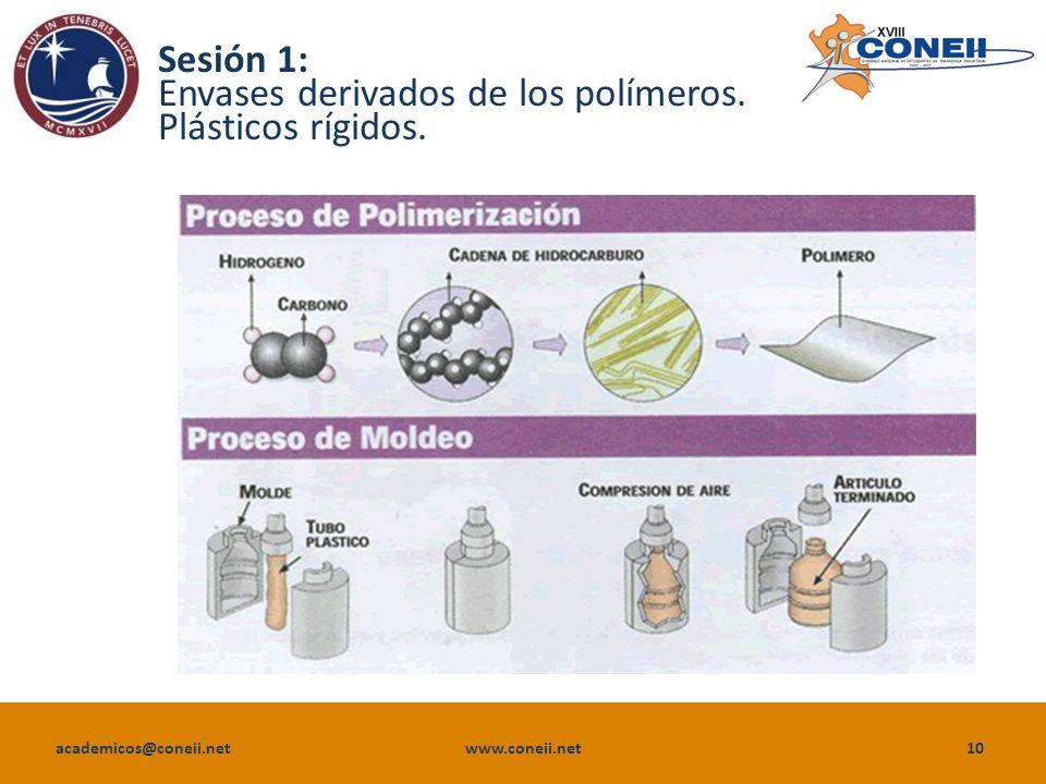 academicos@coneii.net www.coneii.net10 Sesión 1: Envases derivados de los polímeros.