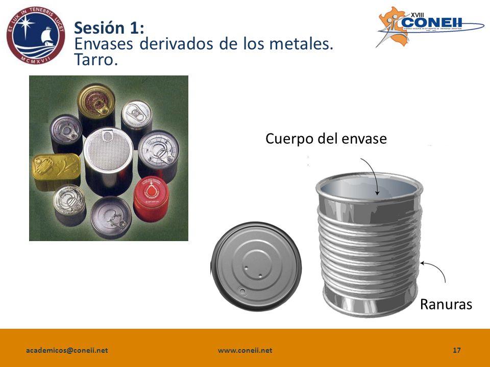 academicos@coneii.net www.coneii.net17 Sesión 1: Envases derivados de los metales.