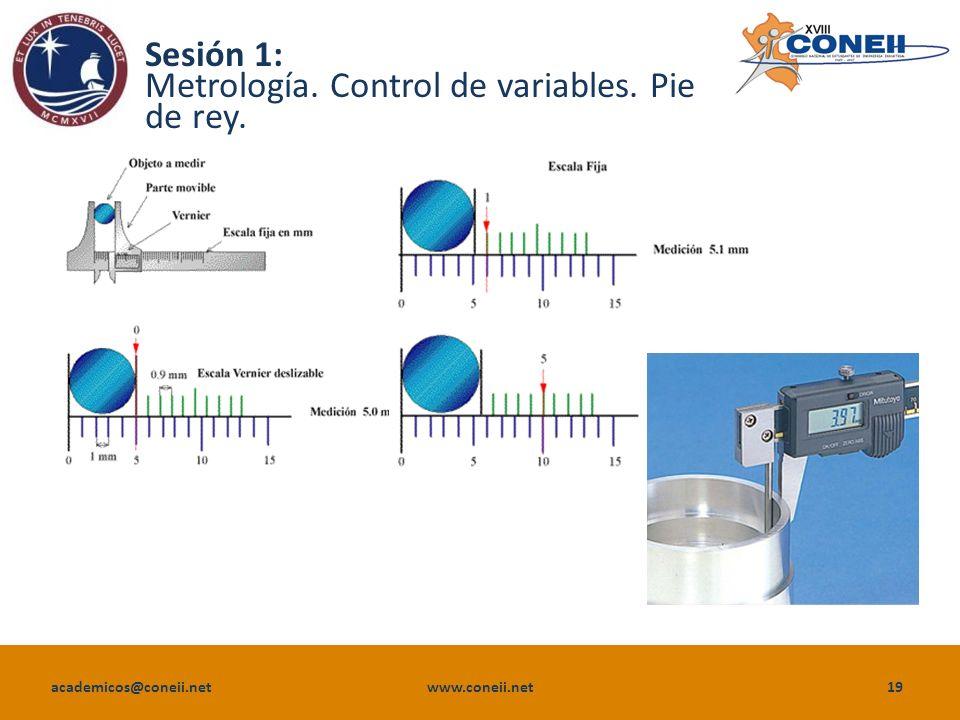 academicos@coneii.net www.coneii.net19 Sesión 1: Metrología. Control de variables. Pie de rey.