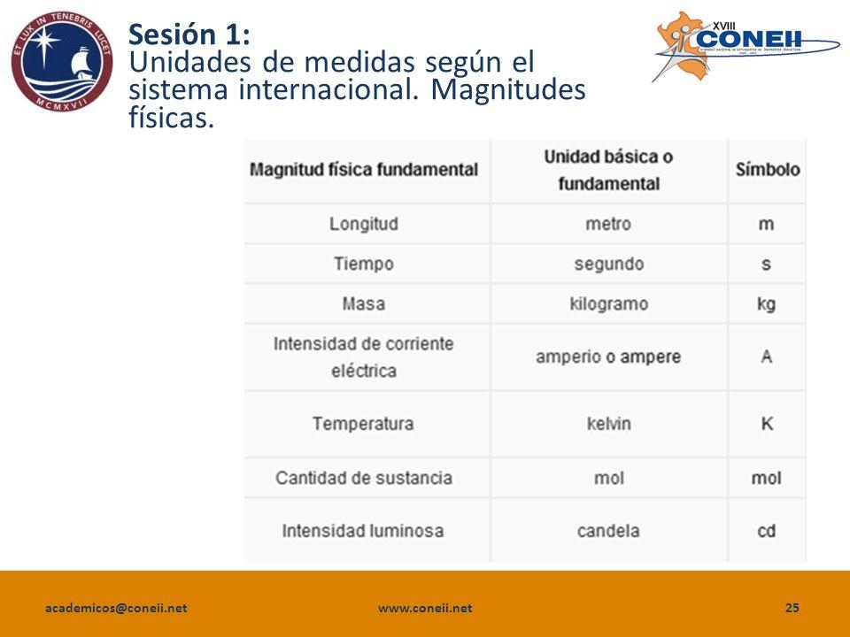 academicos@coneii.net www.coneii.net25 Sesión 1: Unidades de medidas según el sistema internacional.