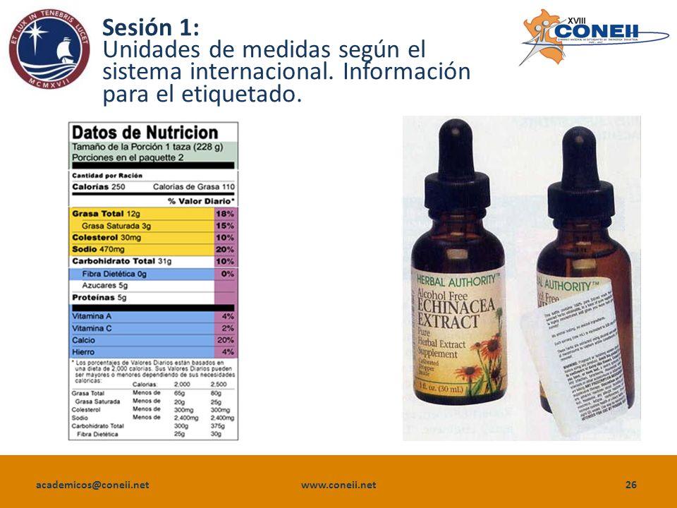 academicos@coneii.net www.coneii.net26 Sesión 1: Unidades de medidas según el sistema internacional.