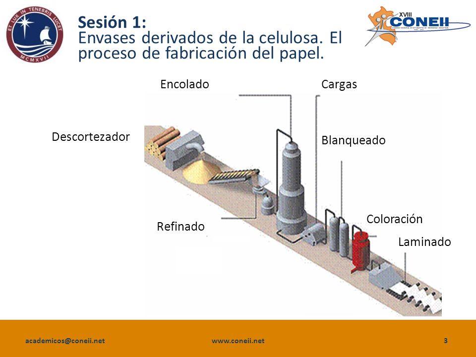 academicos@coneii.net www.coneii.net4 Sesión 1: Envases derivados de la celulosa.
