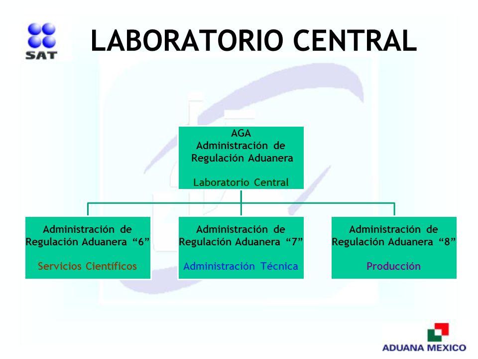 LABORATORIO CENTRAL AGA Administración de Regulación Aduanera Laboratorio Central Administración de Regulación Aduanera 6 Servicios Científicos Admini