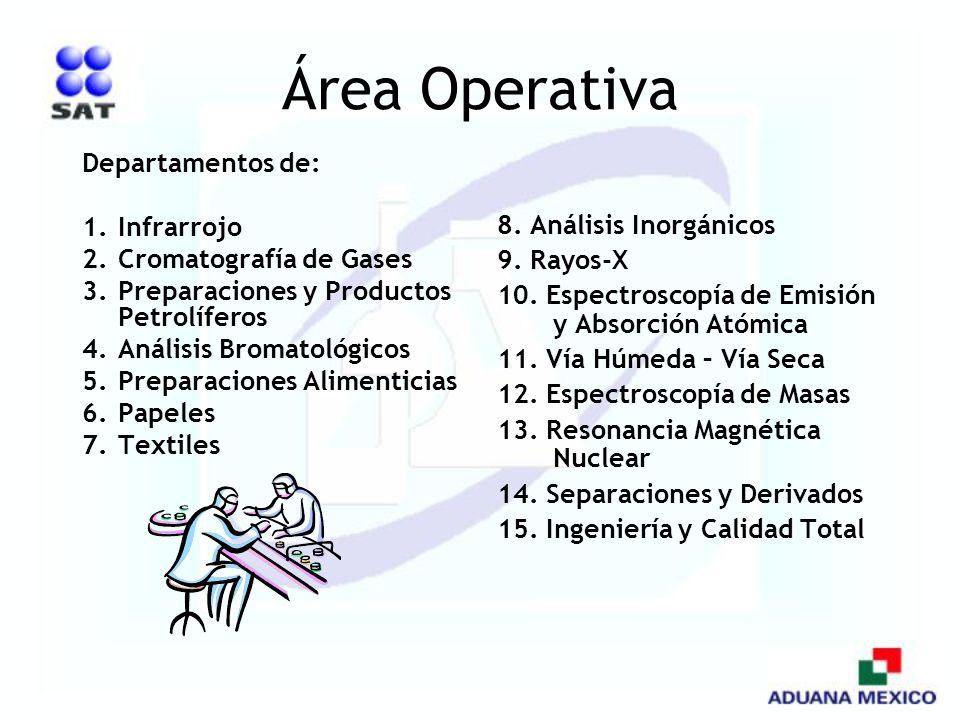 Área Operativa Departamentos de: 1.Infrarrojo 2.Cromatografía de Gases 3.Preparaciones y Productos Petrolíferos 4.Análisis Bromatológicos 5.Preparacio