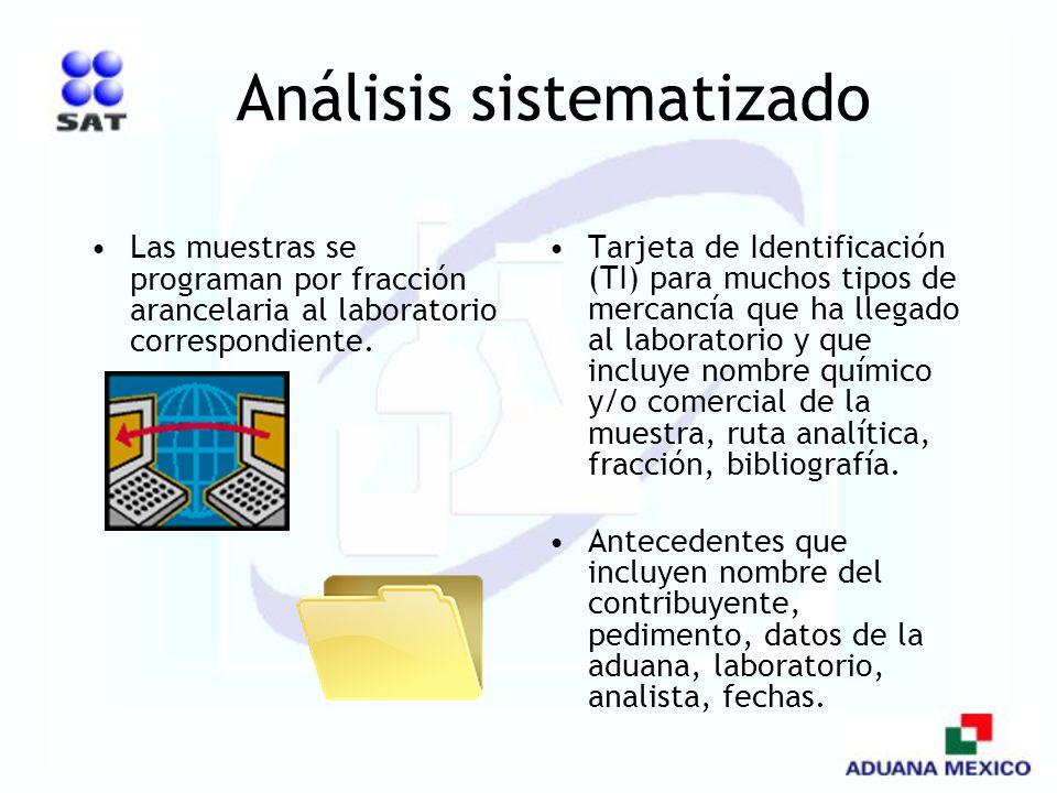 Análisis sistematizado Las muestras se programan por fracción arancelaria al laboratorio correspondiente. Tarjeta de Identificación (TI) para muchos t