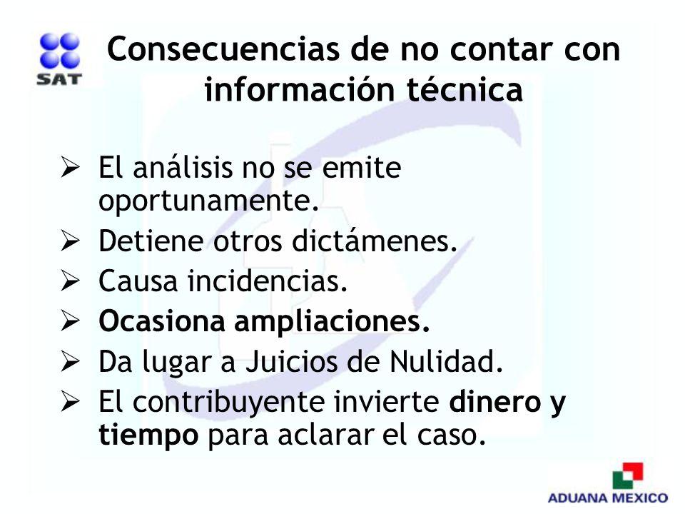 Consecuencias de no contar con información técnica El análisis no se emite oportunamente. Detiene otros dictámenes. Causa incidencias. Ocasiona amplia