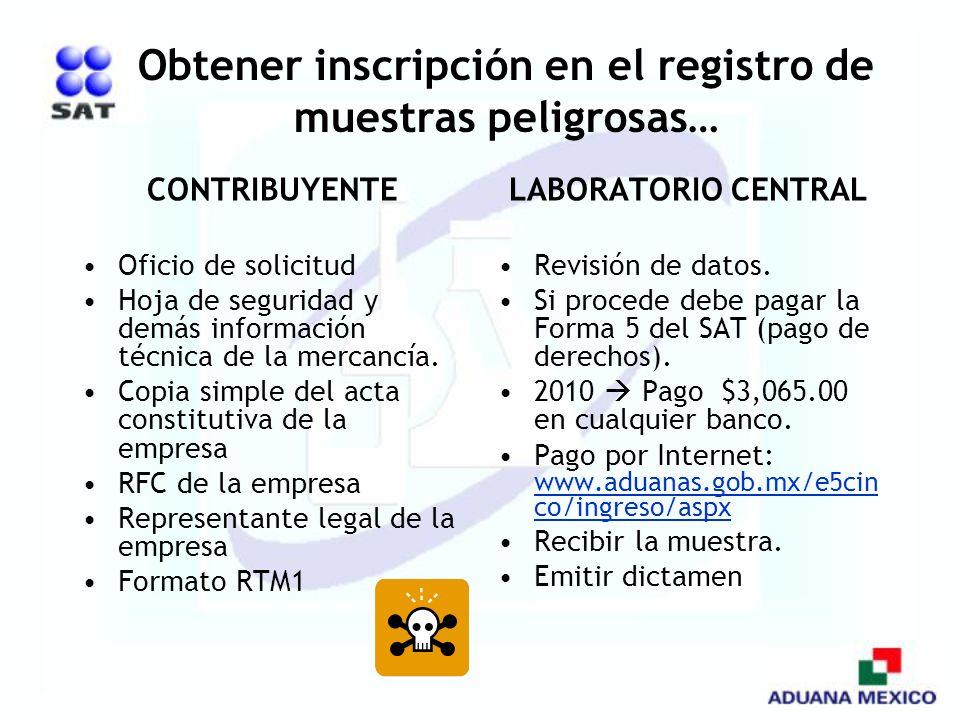 Obtener inscripción en el registro de muestras peligrosas… CONTRIBUYENTE Oficio de solicitud Hoja de seguridad y demás información técnica de la merca