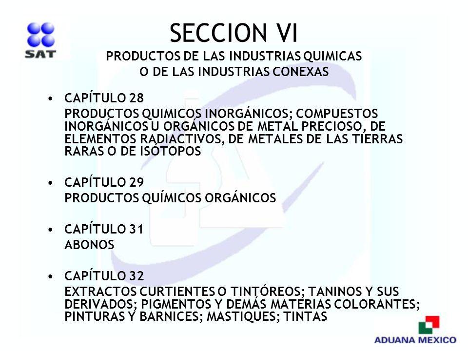 SECCION VI PRODUCTOS DE LAS INDUSTRIAS QUIMICAS O DE LAS INDUSTRIAS CONEXAS CAPÍTULO 28 PRODUCTOS QUIMICOS INORGÁNICOS; COMPUESTOS INORGÁNICOS U ORGÁN