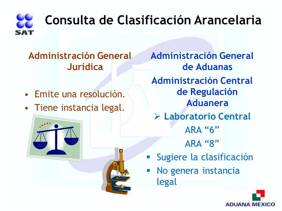 Consulta de Clasificación Arancelaria Administración General Jurídica Emite una resolución. Tiene instancia legal. Administración General de Aduanas A