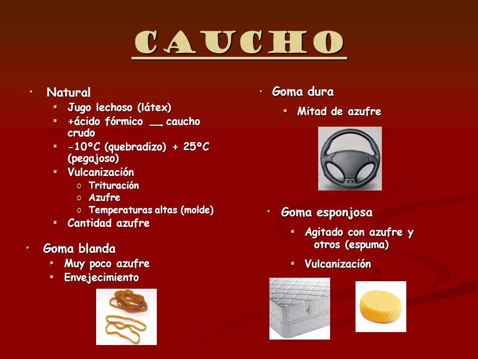 Caucho NaturalNatural Jugo lechoso (látex) Jugo lechoso (látex) +ácido fórmico caucho crudo +ácido fórmico caucho crudo -10ºC (quebradizo) + 25ºC (peg