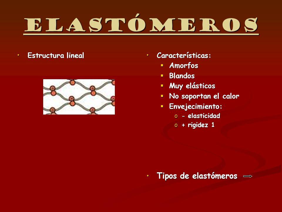 Elastómeros Estructura linealEstructura linealCaracterísticas: Amorfos Blandos Muy elásticos No soportan el calor Envejecimiento: o- elasticidad o+ ri
