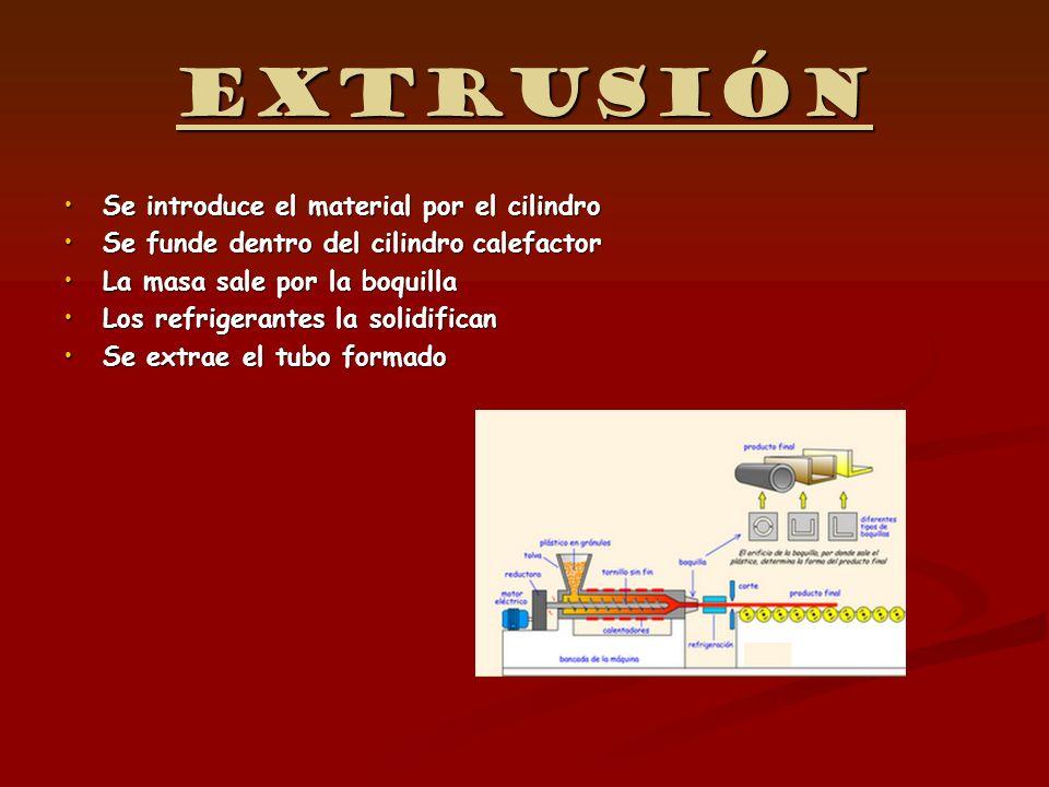 Extrusión Se introduce el material por el cilindroSe introduce el material por el cilindro Se funde dentro del cilindro calefactorSe funde dentro del