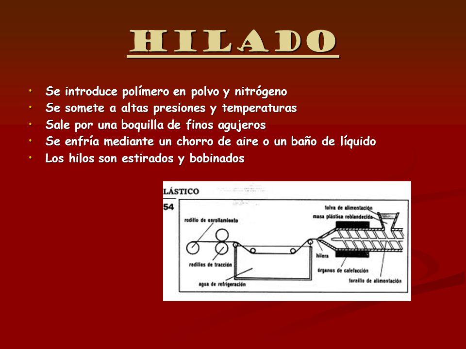 Hilado Se introduce polímero en polvo y nitrógenoSe introduce polímero en polvo y nitrógeno Se somete a altas presiones y temperaturasSe somete a alta