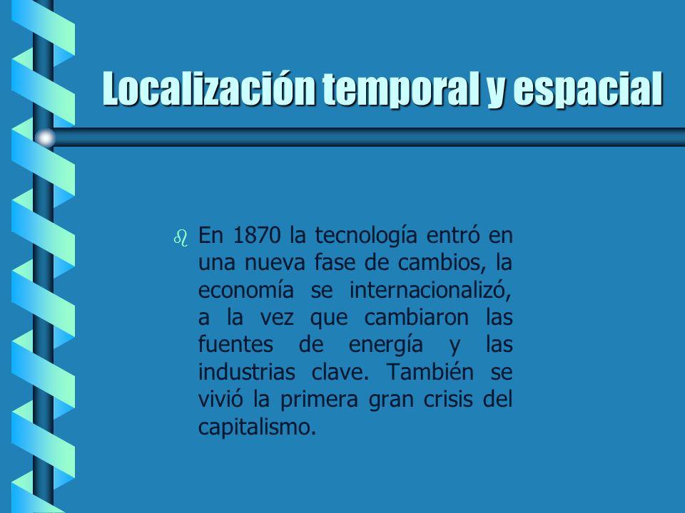 Segunda Revolución Industrial 1.- Localización temporal y espacial. Localización temporal y espacial.Localización temporal y espacial. 2.- Principales