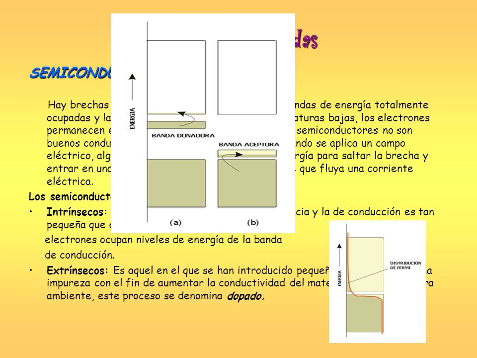 Teoría De Bandas SEMICONDUCTORES Hay brechas de energía muy angostas entre las bandas de energía totalmente ocupadas y las bandas de energía vacías. A