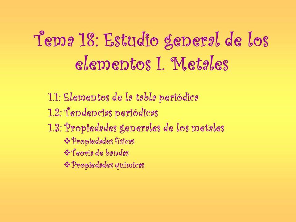 1.1: Elementos de la tabla periódica 1.2: Tendencias periódicas 1.3: Propiedades generales de los metales Propiedades físicas Teoría de bandas Propied