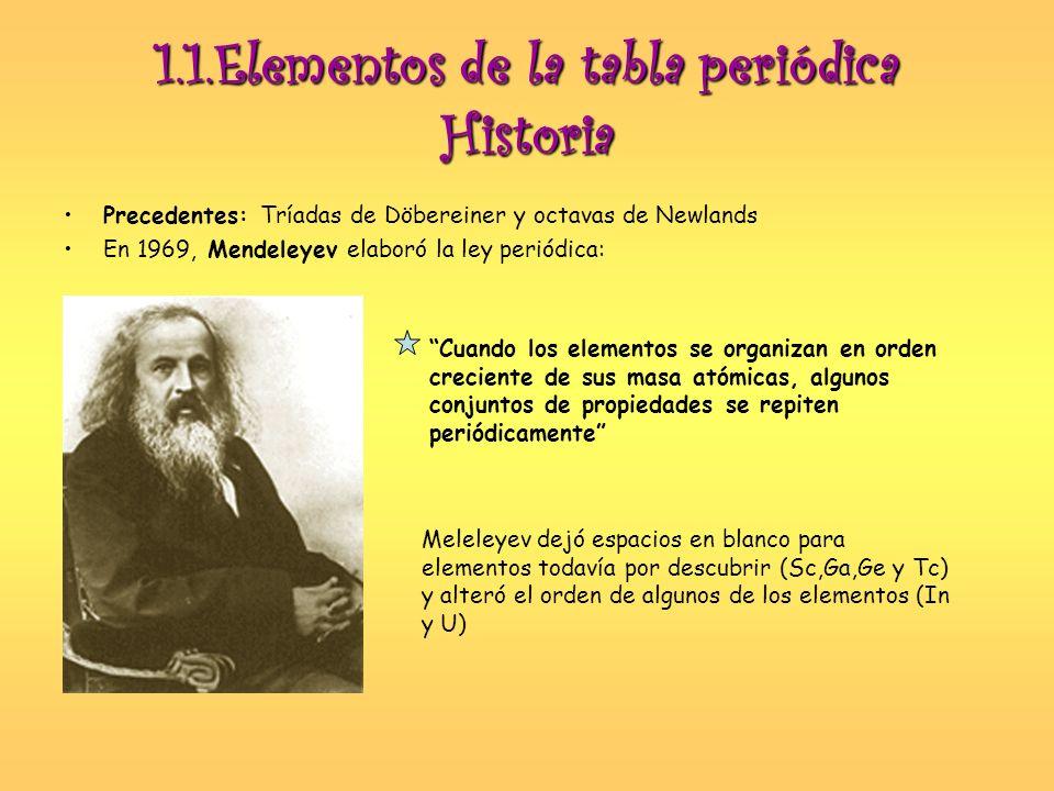 1.1.Elementos de la tabla periódica Historia Precedentes: Tríadas de Döbereiner y octavas de Newlands En 1969, Mendeleyev elaboró la ley periódica: Cu