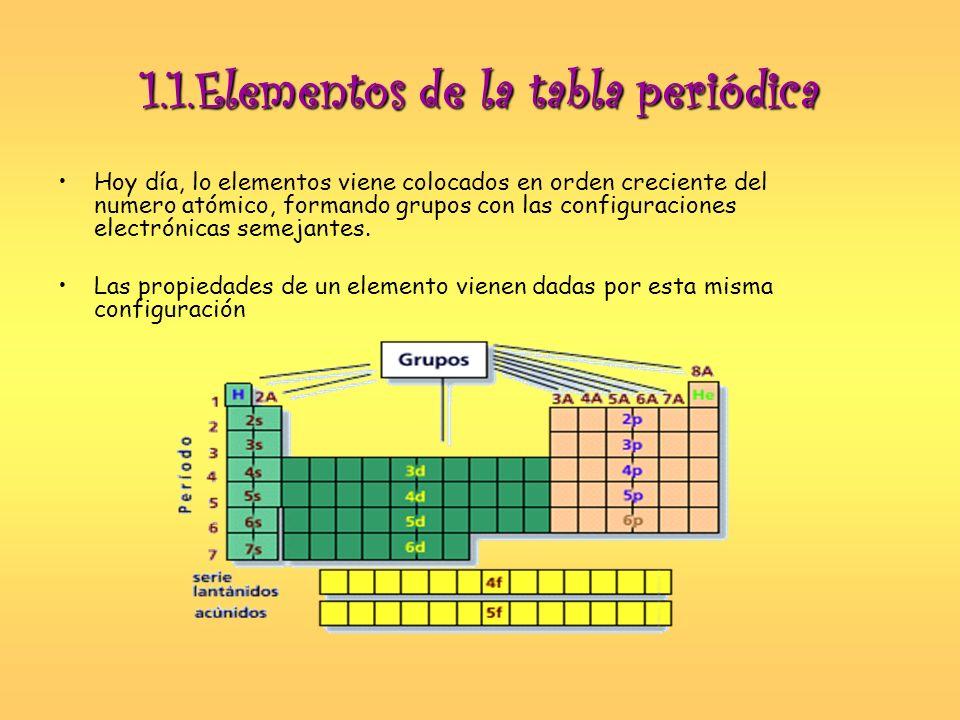 1.1.Elementos de la tabla periódica Hoy día, lo elementos viene colocados en orden creciente del numero atómico, formando grupos con las configuracion