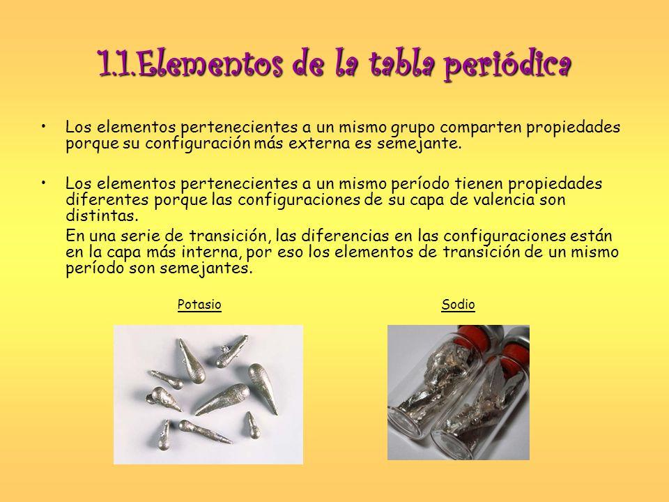 1.1.Elementos de la tabla periódica Los elementos pertenecientes a un mismo grupo comparten propiedades porque su configuración más externa es semejan
