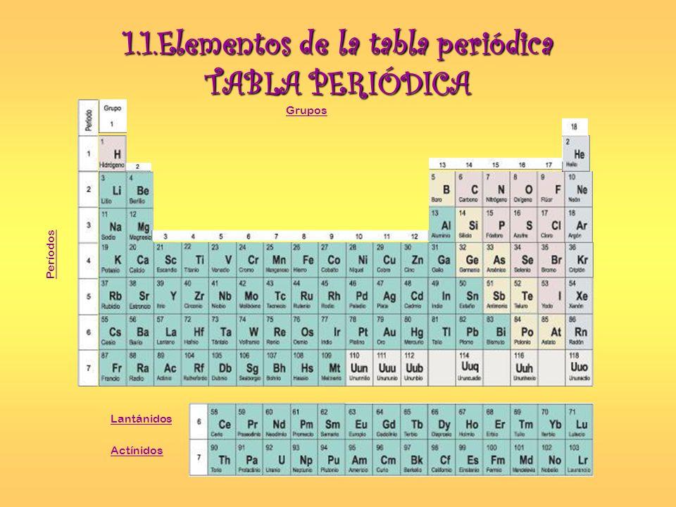 1.2.Tendencias Periódicas Radio Atómico: mitad de la distancia entre dos átomos enlazados.
