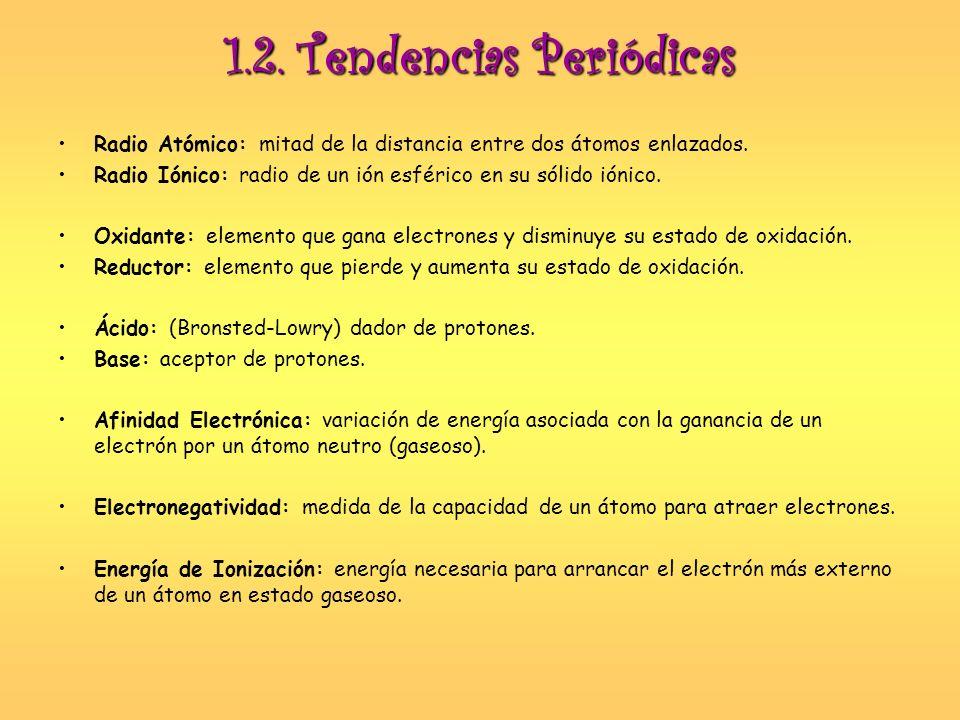1.2. Tendencias Periódicas Radio Atómico: mitad de la distancia entre dos átomos enlazados. Radio Iónico: radio de un ión esférico en su sólido iónico