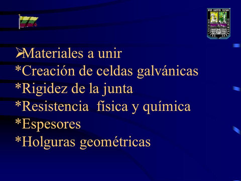 Materiales a unir *Creación de celdas galvánicas *Rigidez de la junta *Resistencia física y química *Espesores *Holguras geométricas